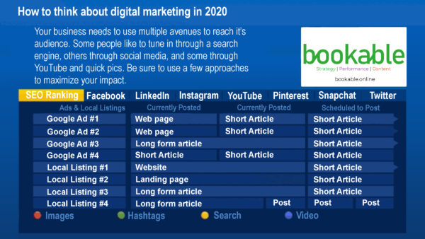 Digital Marketing – A Small Business Perspective